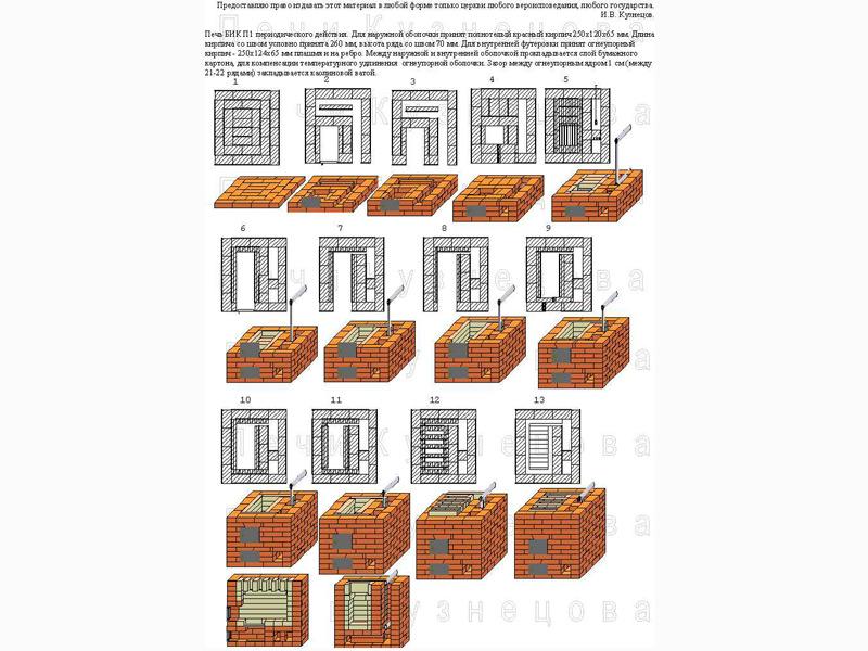 Печь кузнецова для бани чертежи 30